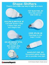 best energy saving lightbulbs consumer reports