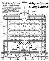 masonry stoves masonry heaters and masonry fireplaces build your