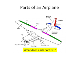 100 Parts Of A Plane Wing The History And Technology Of Flight Ppt Download