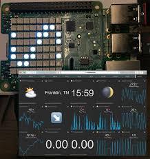 100 Wx Underground Tutorial Hyperlocal Weather Dashboard Using Wunderground Pi