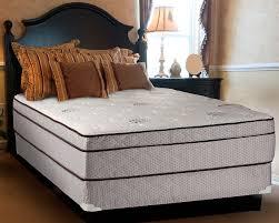Continental Sleep Orthopedic Full Box Spring Mattress Review