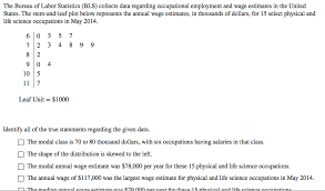 bureau of labor staistics solved the bureau of labor statistics bls collects data