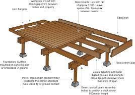 Floor Joist Span Table Deck by Timber Decking U2013 Timber Trade Topic U2013 Woodcampus U2013 Woodcampus