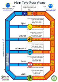 KS3 3 Electricity Board Game By EngineeringAdventures
