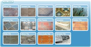 tile floor types by findanyfloor
