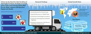 Road Transport Refrigeration Equipment Market Trends, Market ... Unhappy Trails Female Truckers Say They Faced Rape And Abuse In Jim Fuchs Trucking Inc Melrose Mn Freight Transport Company Carrier Warnings Real Women 218 Swift Transportation Reviews Complaints Pissed Consumer Front Page Ta Truck Sales Oldlands 2001 Peterbilt 379 Be Warned About Automaticmanual Cdl Page 4 Ckingtruth Forum Usf Holland Tight Market Has Retailers Manufacturers Paying Steep Central Refrigerated Lease Program Best Image Acquisition Of Chapter 2 Clean Strategies Guide To Deploying
