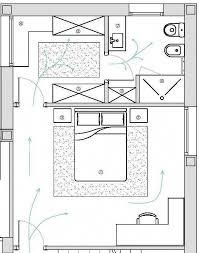 distribución de dormitorio vestidor y baño bedroomlayout