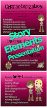 The Tortilla Curtain Summary Chapter 5 by The 25 Best Story Elements Ideas On Pinterest Story Elements