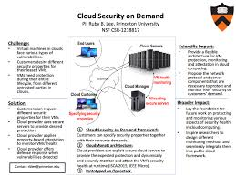 Secure Cloud Computing | PALMS - Princeton University Cloud Security Riis Computing Data Storage Sver Web Stock Vector 702529360 Service Providers In India Public Private Dicated Sver Vps Reseller Hosting Hosting 49 Best Images On Pinterest Clouds Infographic And Nextcloud Releases Security Scanner To Help Protect Private Clouds Best It Support Toronto Hosted All That You Need To Know About Hybrid Svers The 2012 The Cloudpassage Blog File Savenet Solutions Disaster Dualsver Publickey Encryption With Keyword Search For Secure