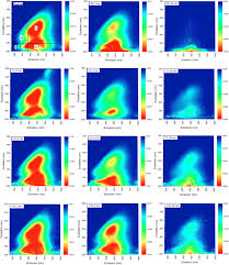 Esi Sinks Kent Wa by Influence Of Volumetric Reduction Factor During Ozonation Of