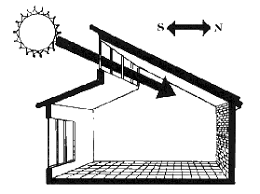 Passive Solar Design How to