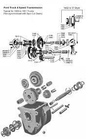 Flathead Parts Drawings-Transmissions Ford Ranger Questions Will A Transmission Fit From 2002 Attention Trscommand Owner Banks Power Trucks Gas 87 Automatic Wikipedia Ask Tfltruck 2019 Ram 8speed Or Fordgm 10speed Which Stockpiles Bestselling F150 Trucks To Test New Is Stockpiling Its New To Test Their Tramissions Recalling 2017 2018 52017 Transit Medium Recalls 300 Pickups For Three Issues Roadshow C6 Transmission Remanufactured 4x4 Heavy Duty Performance Small Block Gains Engine F250 Change Your Fluid How Fordtrucks Warner T8 Four Speed Very Good Youtube
