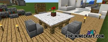 Ideas map for Minecraft PE 0 12 1