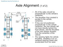 Steering And Alignment - Ppt Download Wheel Alignment Volvo Truck Youtube Truck Machine For Sale Four Used Rotary Aro14l 14000 Lbs 4post Open Front Lift Alignments Balance In Mulgrave Nsw Traing Stand Ryansautomotiveie Vancouver Wa Brake Specialties Common Questions Browns Auto Repair Car Check Large Pickup Stock Photo 496087558 Truckologist Mobile Test Go Alignment Website Seo Baltimore Md Olympic Service Llc Josam Truckaligner Ii Straightening Induction