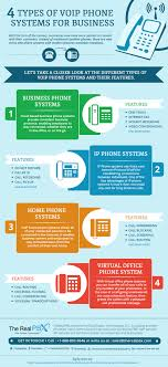 4 Types Of VoIP Phone System For Businesses How Does Voip Work Top10voiplist Asterisk In Three Beers Time Or Less Ppt Download Voip The Office Super Phone Huntleigh 4 Types Of System For Businses Guide Download Supply Best 25 Hosted Voip Ideas On Pinterest Voip Phone Service 45 Best Graphics Images Blog And Wikipedia Systems Business Youtube Computer Networks What Youll Learn Networks A Small Pbx Is Stun