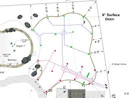 landscape irrigation design software free bathroom design 2017