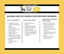 Sinking Fund Formula For Depreciation by Sinking Fund Rate Sinks Ideas