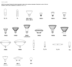 light bulb halogen light bulb types shapes are standard house