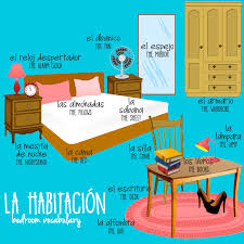 Bedroom Clipart by Spanish Bedroom Vocabulary Worksheets Memsaheb Net