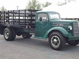 RM Sotheby's - 1950 Mack Truck Stake Body | Spring Carlisle 2012 Rare And Obscure 1937 Mack Jr Pickup Truck On Ebay Car Pickup Trucks Motor Vehicle Free Commercial Clipart The Worlds Best Photos Of Mack Flickr Hive Mind Lensing Shuttering Truck Rv Cversion Rd688s Tipper Trucks Price 21361 Year Manufacture Worse For Wear After Crash In Craig Thursday Evening Manufactured 61938 Dream Machines 2018 Anthem Price Highway Youtube Cab 1962 Chevrolet Lifted Sale Now Heres A That Would Impress Your Friends Fileramlrusdtransportationmuseummack6ajpg Wikimedia Pick Up Motsports Show 2017 Oaks