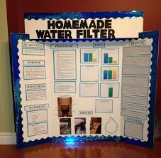 Science Project Poster Ideas 3 Sided Presentation Board Template 25 Best About