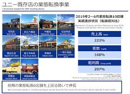 Brief M&A: FamilyMart Bought Some PPIH. Will Buy More PPIH. And More ... Manisha Rautela Manisharautela Twitter Stila Promo Code 2019 10 Off Coupon Discountreactor How To Use Orbitz Save Up 50 On Disney World Hotels The Baltimore Zoo Coupons Active Discounts Kpopmart Coupon Keyboard Deals Reddit Discountjugaad Deals And Coupons 15 Off Defy Bags Promo Discount Codes Wethriftcom Applying Promotions On Ecommerce Websites Solved Refer Table 41 If Market Consists Of Mich Top Share Classes In Vizag Best Stock Justdial Shopify Vs Cedcommerce Multichannel Ecommerce Comparison Exam 2017 Msc Finance Studocu