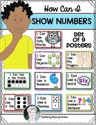Kindergarten Common Core Number Strategy Posters