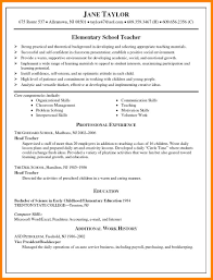 10+ Example Of Resume For Teacher | Inta Cf Elementary Teacher Resume Samples Velvet Jobs Resume Format And Example For School Teachers How To Write A Perfect Teaching Examples Included 4 Head Exqxwt Best Rumes Bloginsurn Earlyhildhood Role Of All Things Upper Sample Certificate Grades New Teach As Document Candiasis Youtube Holism Yeast Png 1200x1537px 8 Tips For Putting Together A Wning Esl Example 20 Guide