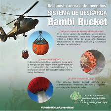 Ministerio De Defensa Del Estado Plurinacional De Bolivia