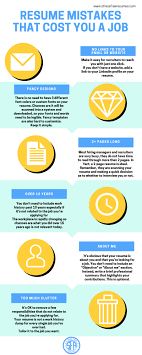 Don't Make These Mistakes On Your Resume - Stress Free Resumes How To Write A Resume 2019 Beginners Guide Novorsum Ebook Descgar Job Forums Valerejobscom 1 Basic Resume Dos And Donts Pdf Formats And Free Templates Tutorialbrain Build A Life Not Albatrsdemos The Dos Donts Writing Rockin Infographic Top Writing Tips Get An Interview Call Anatomy Of How Code Uerstand Visually Why You Should Go To Realty Executives Mi Invoice Format Donts Services For Senior Cv Guides Student Affairs