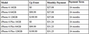 Monthly Pricing Plan from T Mobile for iPhone 6 and iPhone 6 Plus