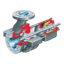 Ingersoll Dresser Pumps Supplier In Uae by All Products Flowserve