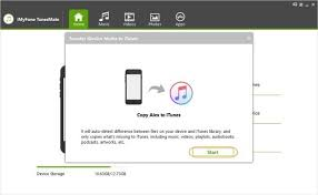 Sdfsadfsdf How to music from ipod touch to itunes of another