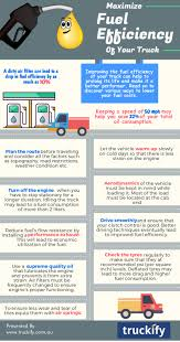 Maximize Fuel Efficiency Of Your Truck