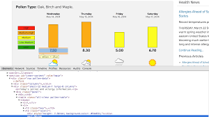 100 Wundergrond JSoup With Wunderground Pollen Data Stack Overflow