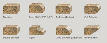 bullnose explined by los angeles tile expert cosmos flooring