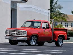 Dodge Adventurer Lil Red Express Truck 1978–79 Wallpapers (2048x1536) 1979 Dodge D150 Lil Red Express Gateway Classic Cars 722ord 1978 For Sale 85020 Mcg 1936167 Hemmings Motor News 1936172 Truck Finescale Modeler Essential 2157239 Pickup Stored 360ci V8 Automatic Ac Ps Pb Final Race Of The Season Oct 2012 Youtube For Sale Khosh Ertl American Muscle 78 1 18 Ebay 1011979 Little Sold Tom Mack Classics Other Pickups