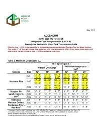 Floor Joist Spans For Decks by 100 Deck Span Tables For Wood Beams 63 Tub Deck Ideas