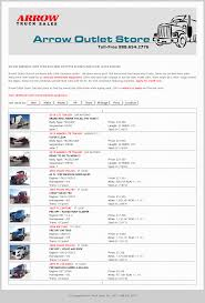 Arrowtruckoutlet Competitors, Revenue And Employees - Owler Company ... Arrow Truck Sales Houston Tx 77029 71736575 Showmelocalcom Lvo Dump Trucks For Sale Women In Trucking Association Announces New Partnership With Arrow_truck_sales_eu Europe Daf Daftrucks Volvo Fh 4x2 At Eu 10830 S Harlan Rd French Camp Ca Dealers In Truckings Truck Giveaway Sponsored By Conley Georgia Car Dealership Facebook Trucks For Sale Work Big Rigs Mack Atlanta Youtube Kenworth Details 2013 Kenworth T800 Fontana 5002405620 Cmialucktradercom