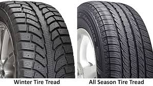 Tires Best For Snow And Ice Driving Which Are Chrysler 200 ...