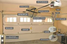 How To Troubleshoot Garage Door Problems Oasis Garage Doors