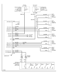 Nissan Truck Wiring Diagram - DIY Wiring Diagrams • File1984 Nissan 720 King Cab 2door Utility 200715 02jpg 1984 President For Sale Near Christiansburg Virginia 24073 Tiny Trucks In The Dirty South 1972 Datsun 521 With Large Wooden Oldrednissan Pickups Photo Gallery At Cardomain Jcur1641 Datsun King Cab Truck Auction Youtube Dashboard And Radio Console From A Brown Pickup Wiring Diagram Pickup Database Demonicsaint Trucks Pinterest Rubicon Long Bed Old And Reliable Michael Sunbathing Truck My Faithful Sunb Flickr Stop Light 1985