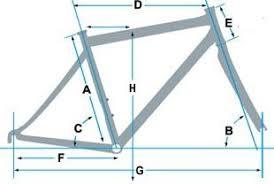 cadre velo sur mesure quelle taille de cadre et position sur le vélo le braquet de