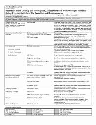 Job Safety Analysis Form Template Example Sample For Free ... 6 Best Of Worksheets For College Students High Resume Worksheet School Student Template Examples Free Printable Resume Mplate Highschool Students Netteforda Fill In The Blank Rumes Ndq Perfect To Get A Job Federal Worksheet Mbm Legal Pin By Resumejob On Printable Out Salumguilherme