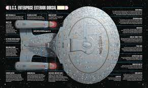 Star Trek The Next Generation Lower Decks by Star Trek The Next Generation On Board The U S S Enterprise Be