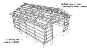 A Pole Shed Is A Great Way To Build A Shed Economically And