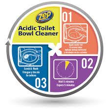 zep commercial acidic toilet bowl cleaner 32 oz at menards