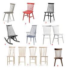 chaises cuisine alinea chaises de cuisine alinea cool etagere salle de bain