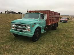 Craigslist Kansas City Cars And Trucks By Owner - 2018-2019 New Car ...