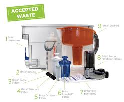 Brita Water Filter Faucet by Brita Recycling Program Terracycle